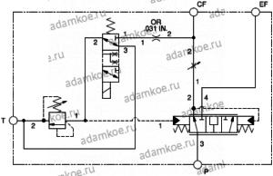 Блок клапанов приоритета XPDS - схема B